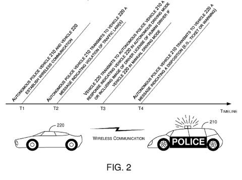 【車】無人で交通違反を摘発する自動運転パトカーの登場で違反ドライバーは絶対に逃げられないようになる フォードが特許申請
