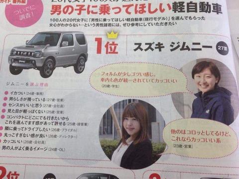女「みんな車何のってるの?」男1「ランクル」男2「 レガシィ」