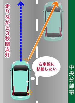 車線変更しようとウィンカー出してるのに入れまいとして加速する馬鹿