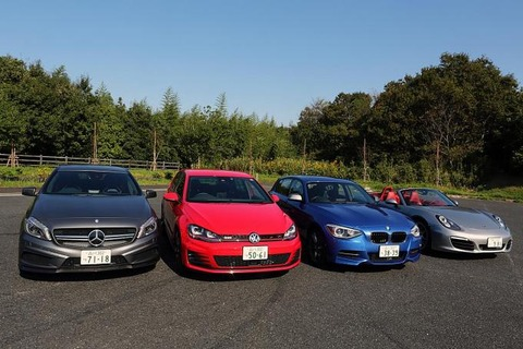 日本車←性能がヤバい 日本←日本車が世界一安く買える