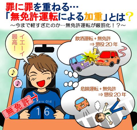 【車カス】大阪無免許運転11年連続1位!抜き打ち検問で続々検挙。おばちゃん「有効期限って何?」