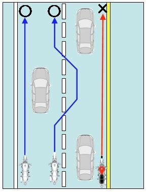 バイクの左からのすり抜けは合法