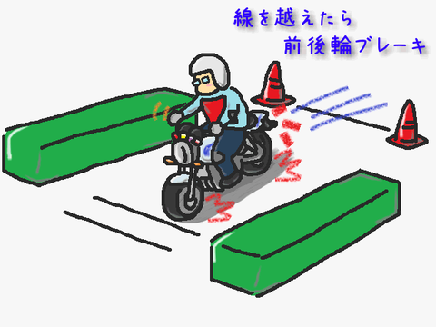 バイクの急制動でコケたンゴwwwwwwwwww
