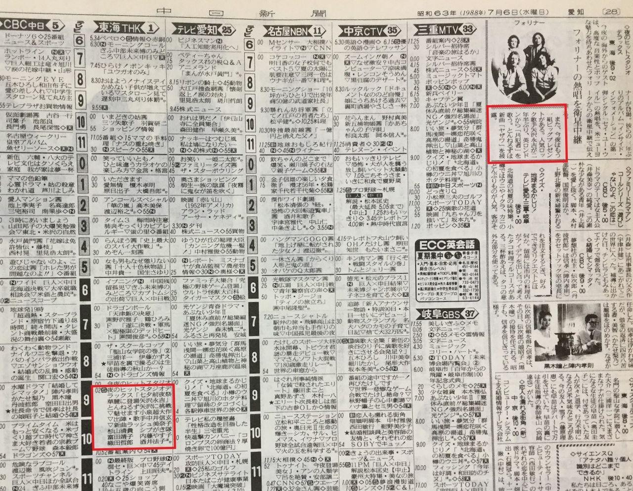 懐かしい? 昭和の広告 vintage Japanese ads