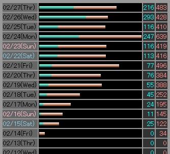 ムービーパルサー使用ブログアクセス数