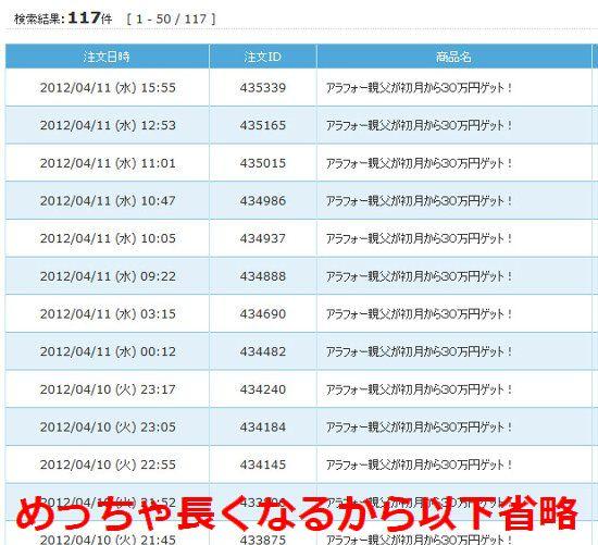 アラフォー親父が初月から30万円ゲット!