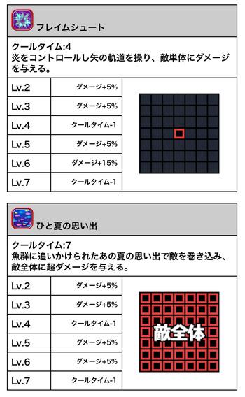 7F05AC1F-6581-45B9-A57F-8D9C8BADAB6D