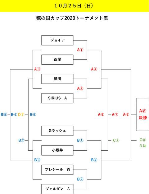 コピー10.25穂の国カップトーナメント表2020