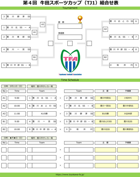 第4回牛田スポーツカップ組合せ表(TJ1)