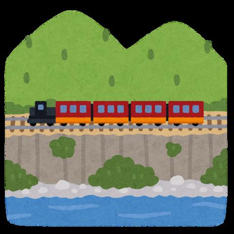 train_arashiyama_torokko