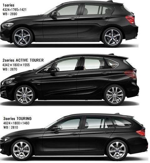 BMW比較