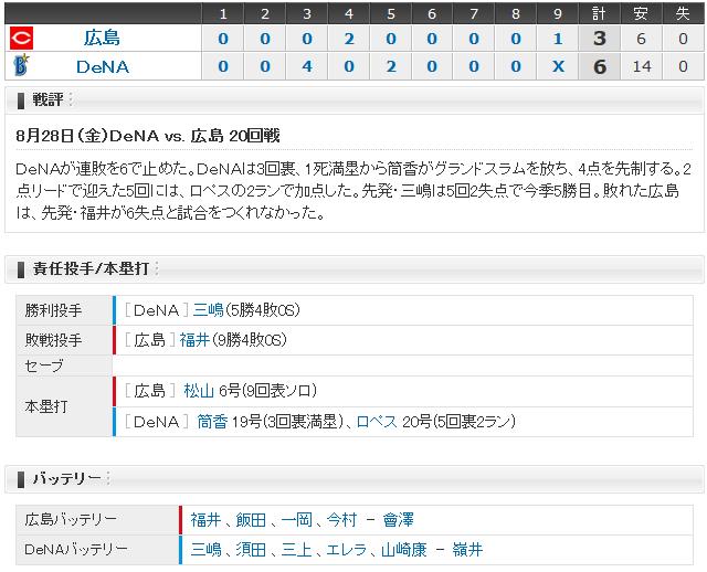 広島横浜20回戦_19
