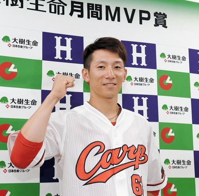 西川龍馬月間MVP