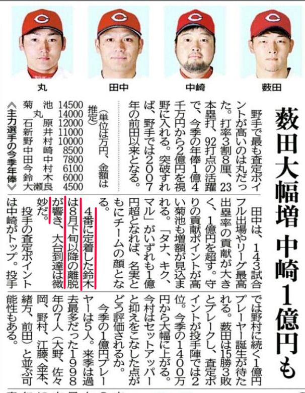 鈴木誠也年俸予想1億到達は微妙