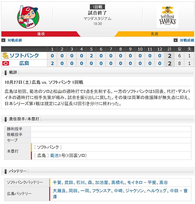 カープホークス日本シリーズ第1戦