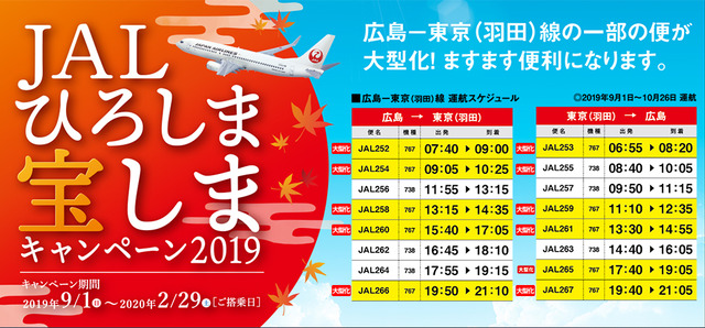 JAL2019年キャンペーン