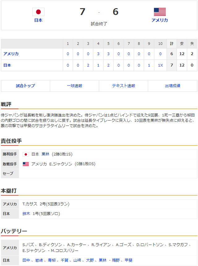 侍ジャパン_アメリカ_オリンピック_スコア