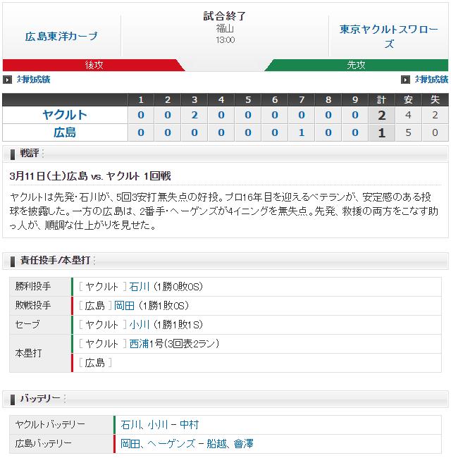 広島ヤクルト_オープン戦_スコア