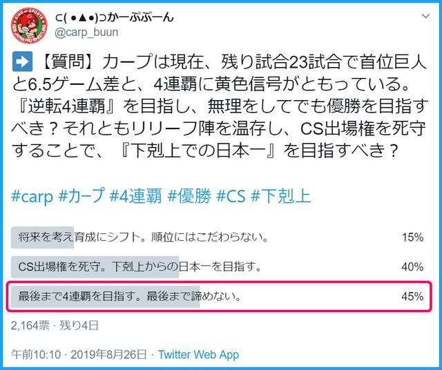 カープファン_逆転4連覇_アンケート