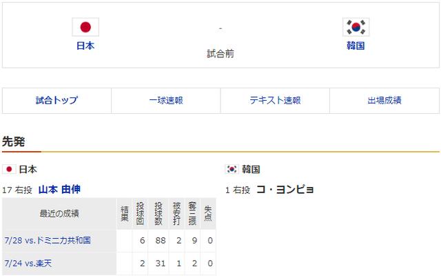 侍ジャパン韓国_オリンピック準決勝