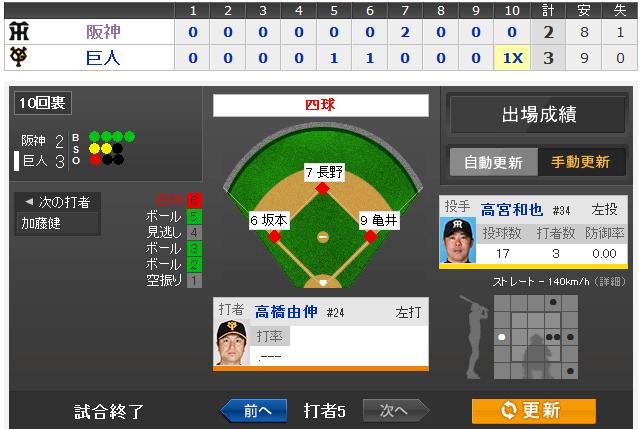 CSファースト巨人阪神押し出し四球