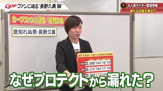 カープ道_長野久義論_プロ野球死亡遊戯_15