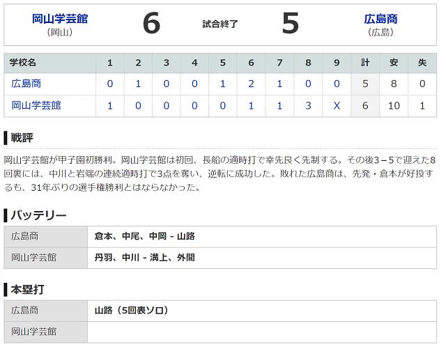 高校野球試合結果