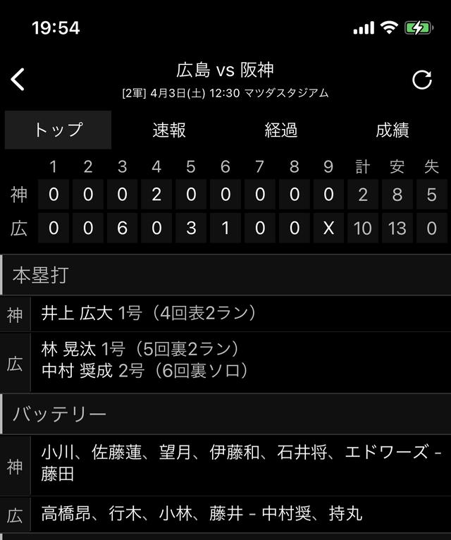 広島阪神2軍戦スコアマツダスタジアム