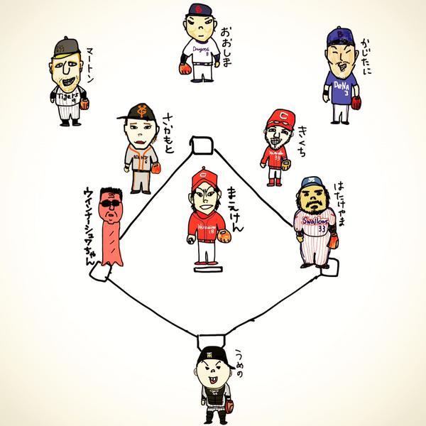 プロ野球_似顔絵