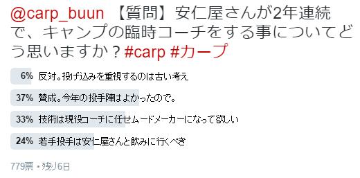 カープアンケート結果_01