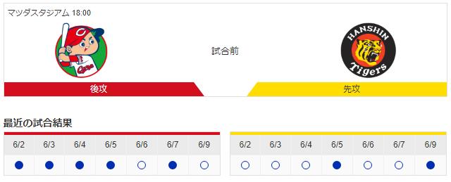 広島阪神_練習試合_マツダスタジアム