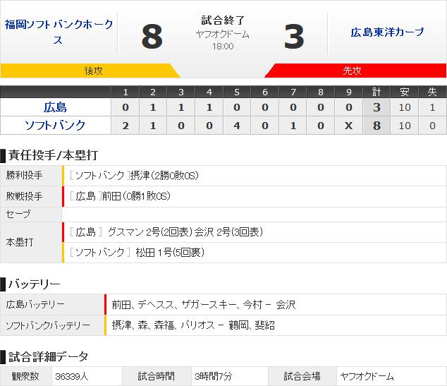 広島_ソフトバンク_オープン戦