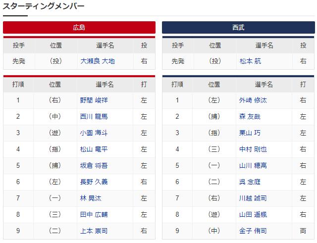 広島西武エキシビジョンマッチ_スタメン