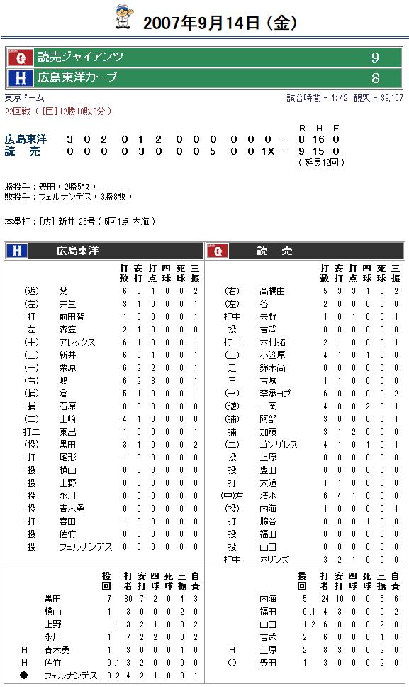 黒田vs巨人_2007年