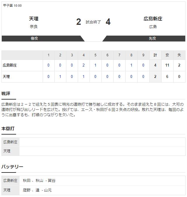 広島新庄_天理_甲子園_高校野球