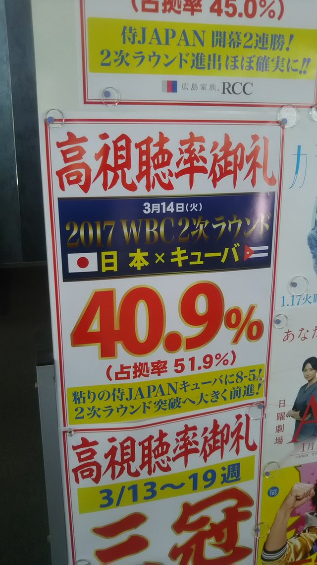 WBC広島県視聴率