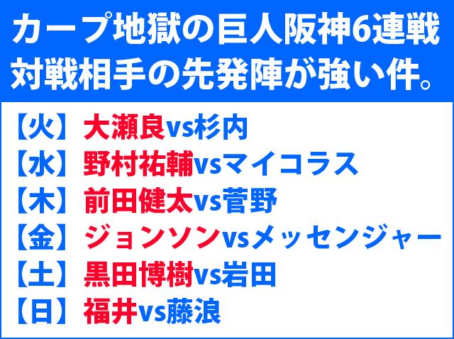 カープ地獄の巨人阪神6連戦