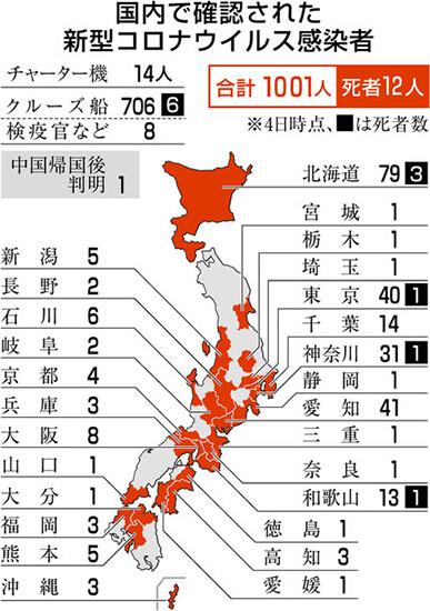 広島県コロナウイルス感染者ゼロ