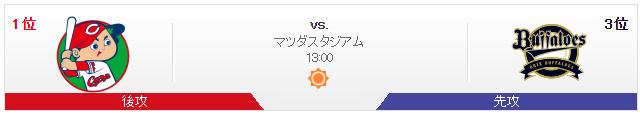 広島オリックスオープン戦