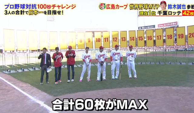 炎の体育会TVカープ100秒チャレンジ2019_06