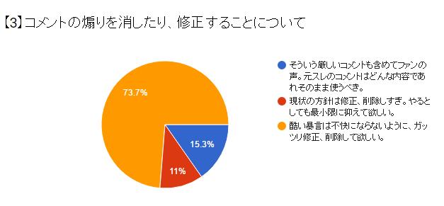 かーぷぶーん第1回アンケート_03