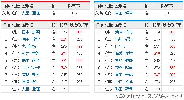 広島横浜_九里vs砂田_マスコミ