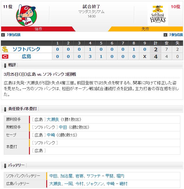 広島ソフトバンク_オープン戦_マツダスタジアム_スコア