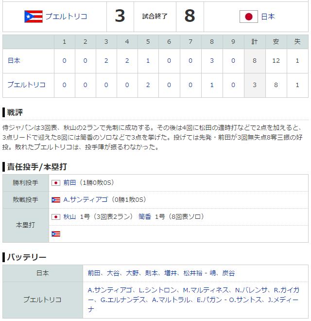 日本プエルトリコ強化試合スコアボード
