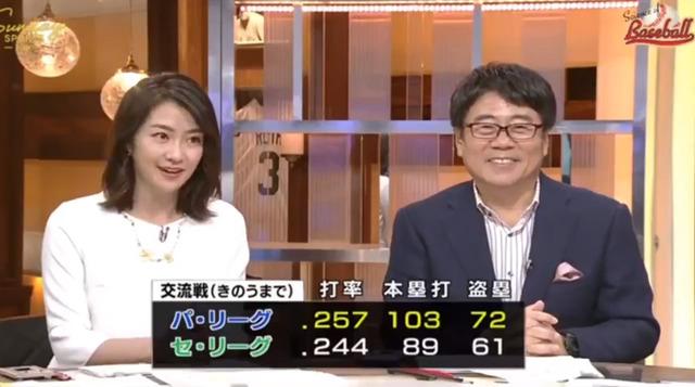達川光男_NHKに逆神ぶりを晒される_04