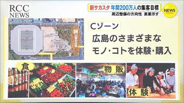 広島新サッカースタジアム観光体験などで年間220万人の集客目標_07