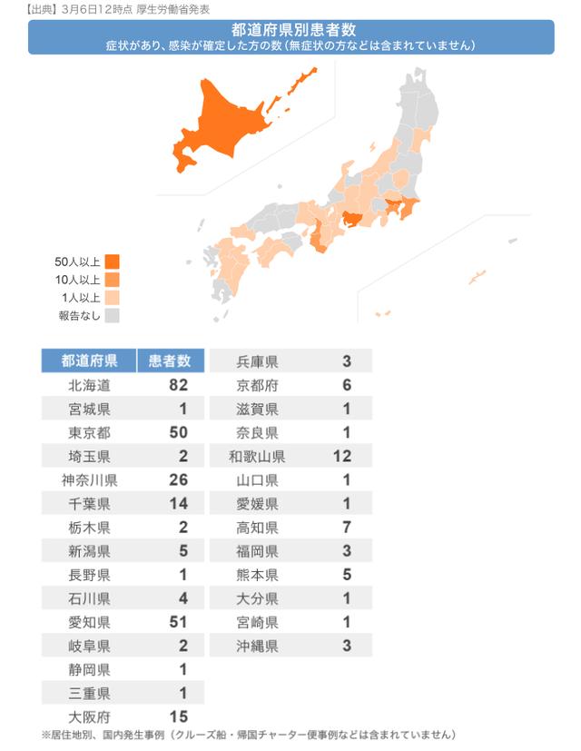 広島県で初の新型コロナウイルス感染患者