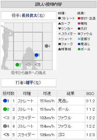 長井良太1軍デビュー