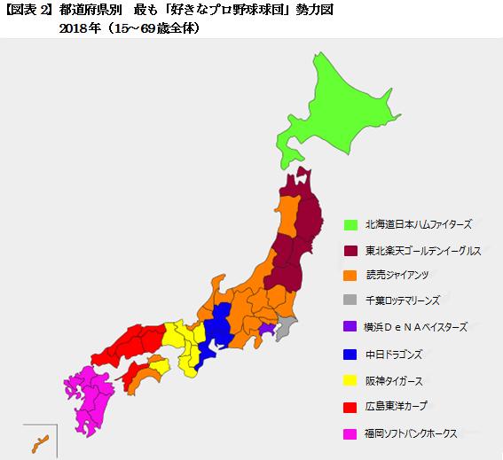 中国地方の広島カープの人気