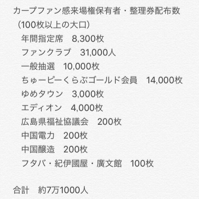 カープファン感デー_チケット_枚数